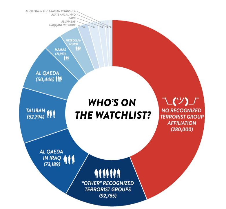 Trump is a tyrannical weasel, part 2,434 | The Zelman Partisans