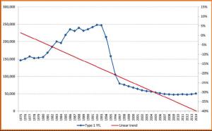 FFL-chart
