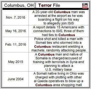 Recent terrorism in Columbus OH